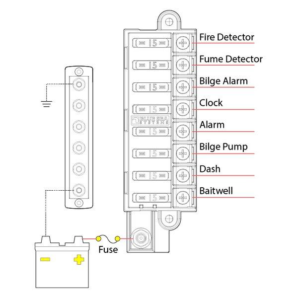 blue sea systems u00ae 5046 - st blade 8-circuit compact fuse block