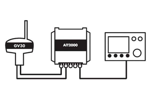 Digital Yacht® ZDIGAITBUN1 - Class B AIS Transceiver with GV30 VHF/GPS  Antenna