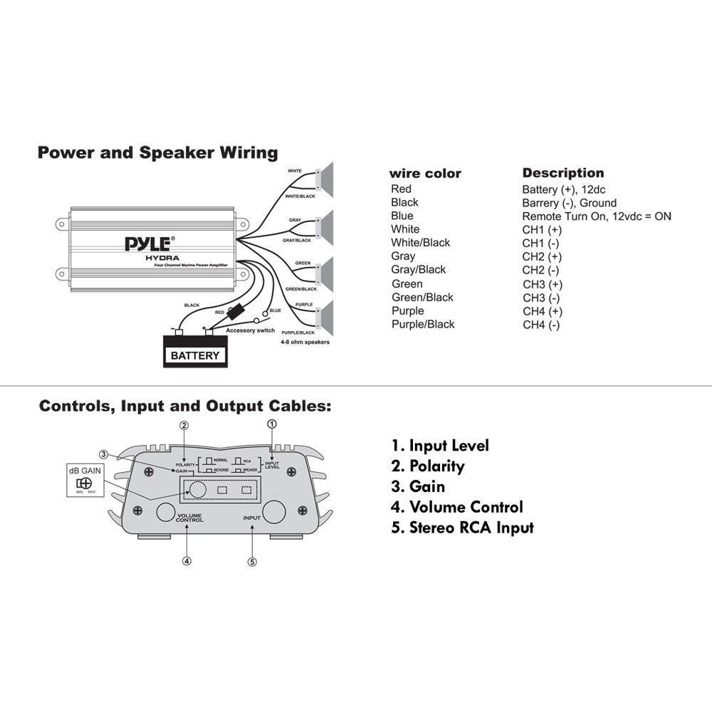 Pyle® PLMRMP3A - 800W 4-Channel Class AB Amplifier